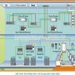 Hệ thống khí y tế và những quy định sử dụng